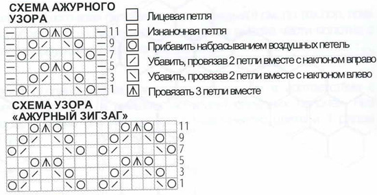 Схемы ажурных узоров зигзага