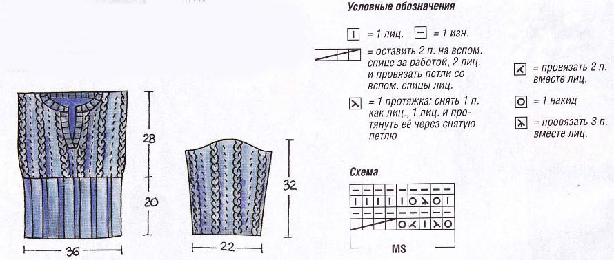 Выкройка детских штанов на резинке для девочек